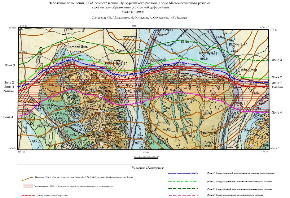 Зоны влияния Ысык-Атинского разлома